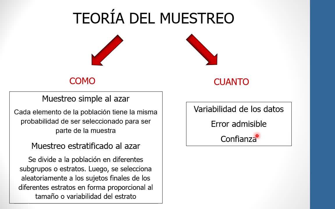 Teoria 4.1 Estimadores Estadistica