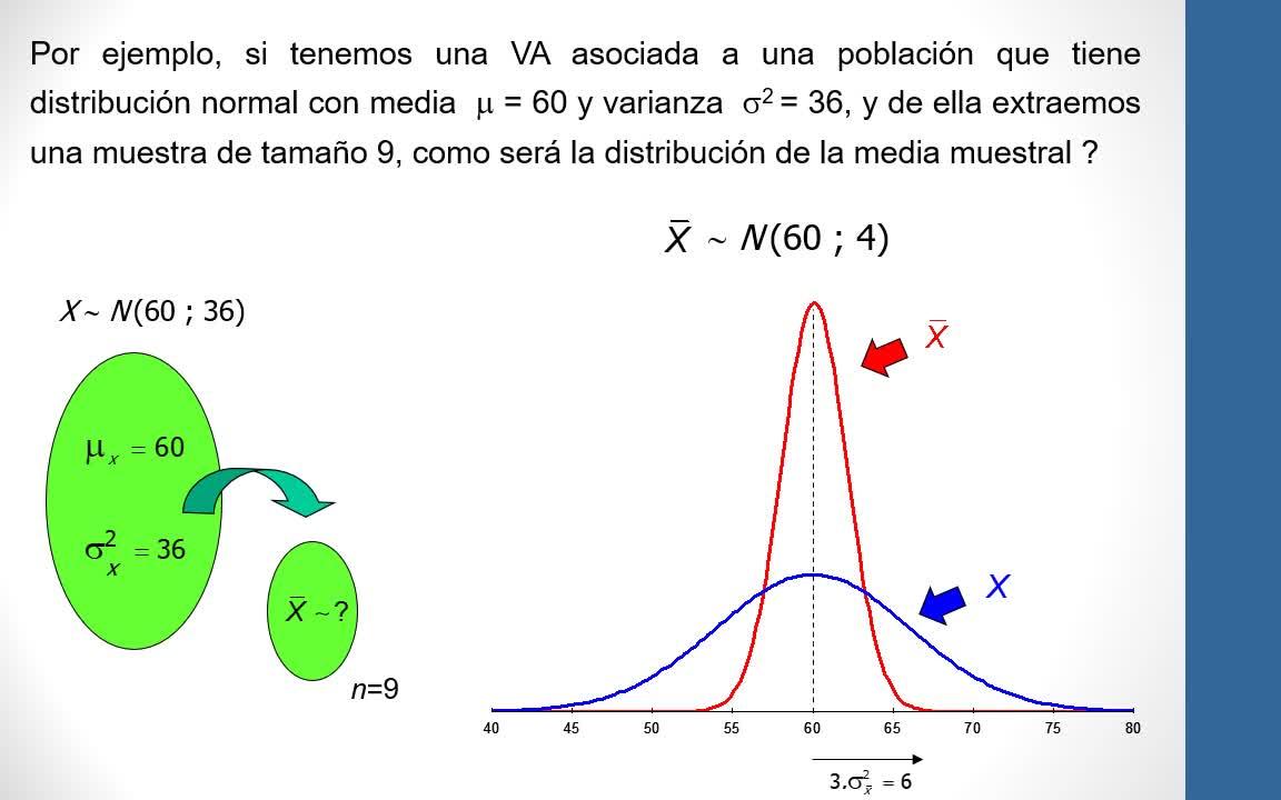 Teoria 4.2 Intervalos de confianza. Estadística