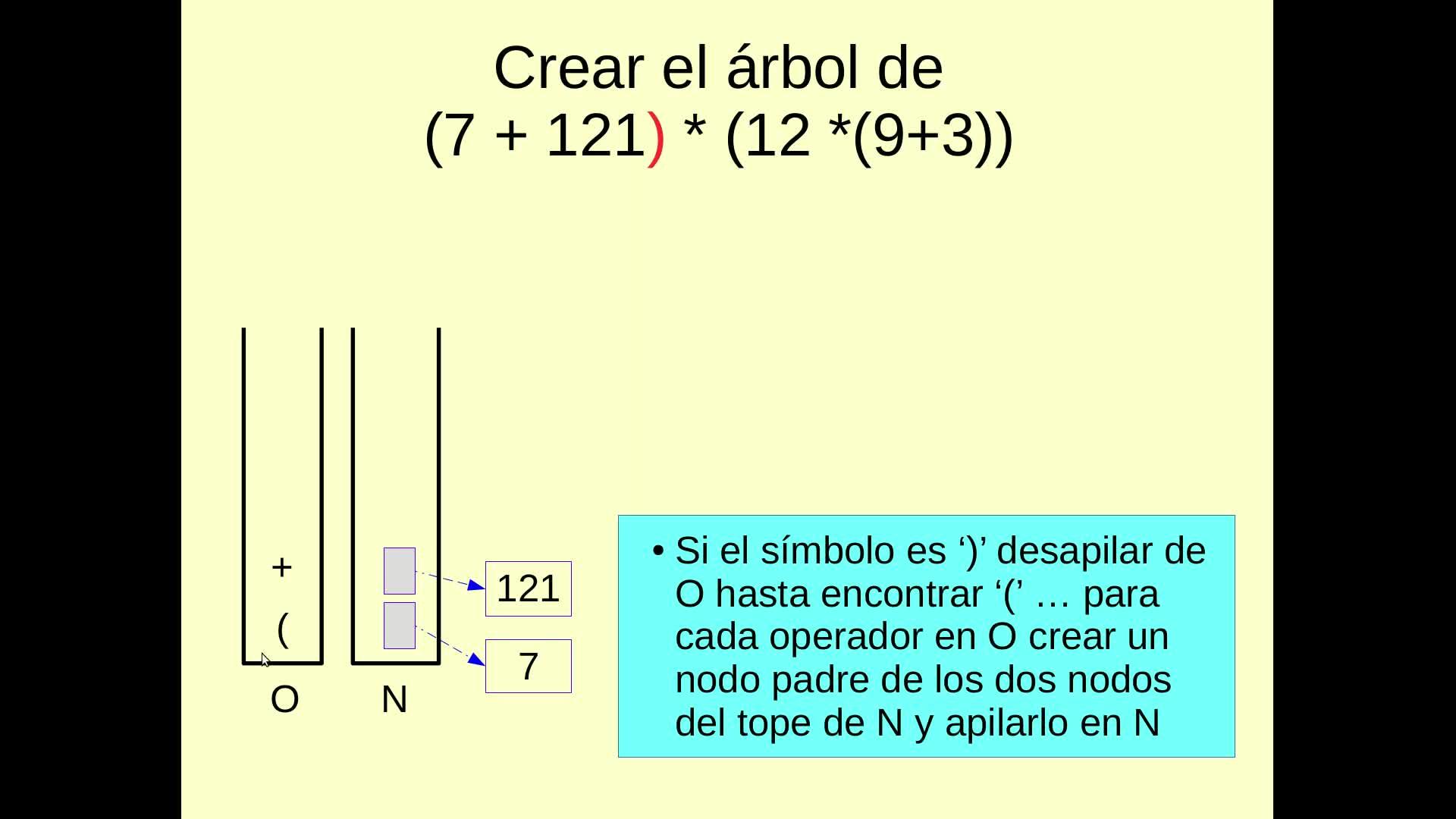 Clase 9 - Árbol binario (parte 2)