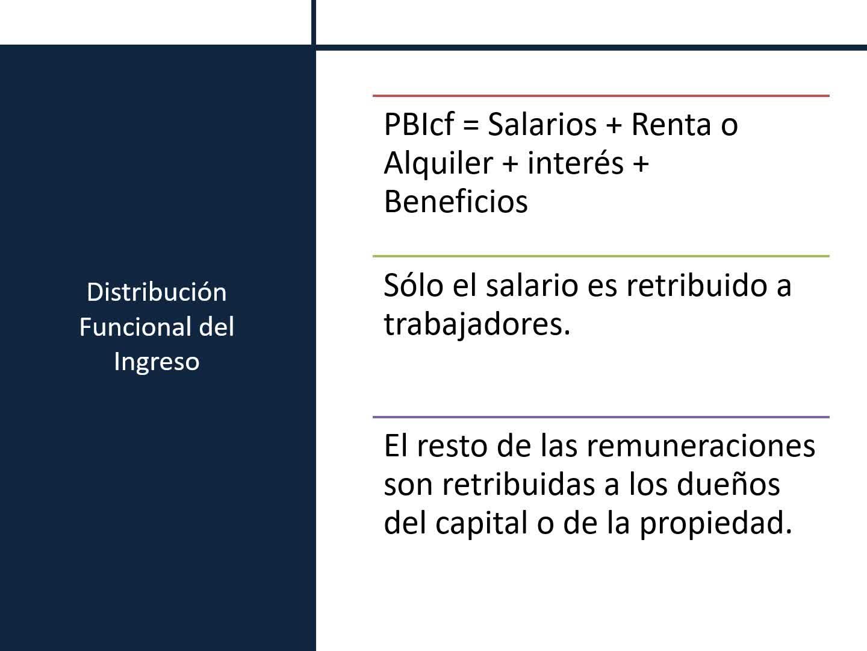 Finanzas Publicas unidad_2-_Redistribucion_del_ingreso parte 2