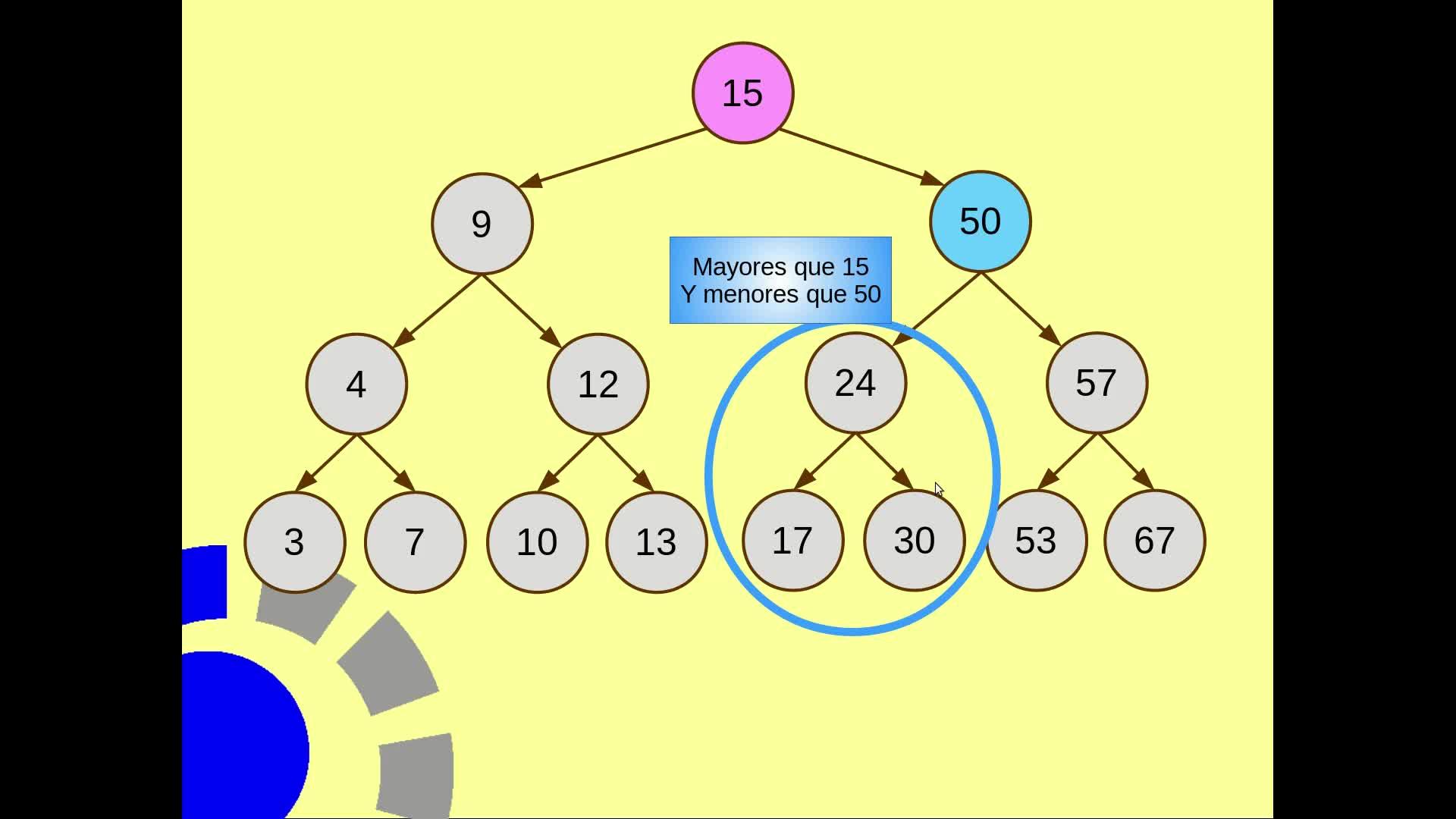 Clase 14 - TDA ABB
