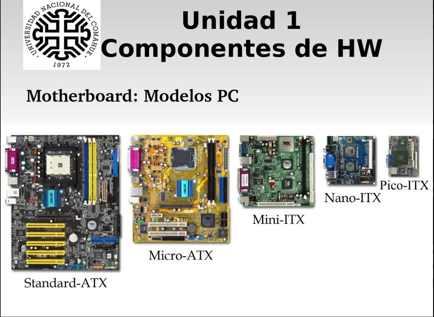THyS Unidad1 Clase1
