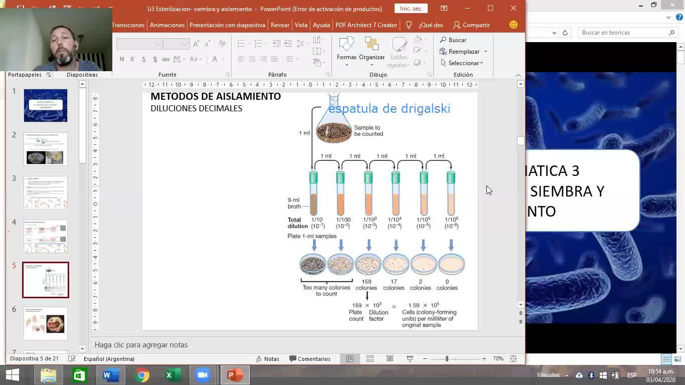 Microbiologia agricola UT3 Parte 1