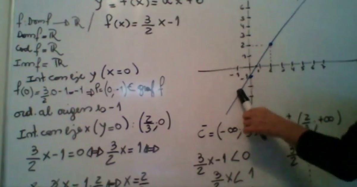 Funcion lineal - 1 -