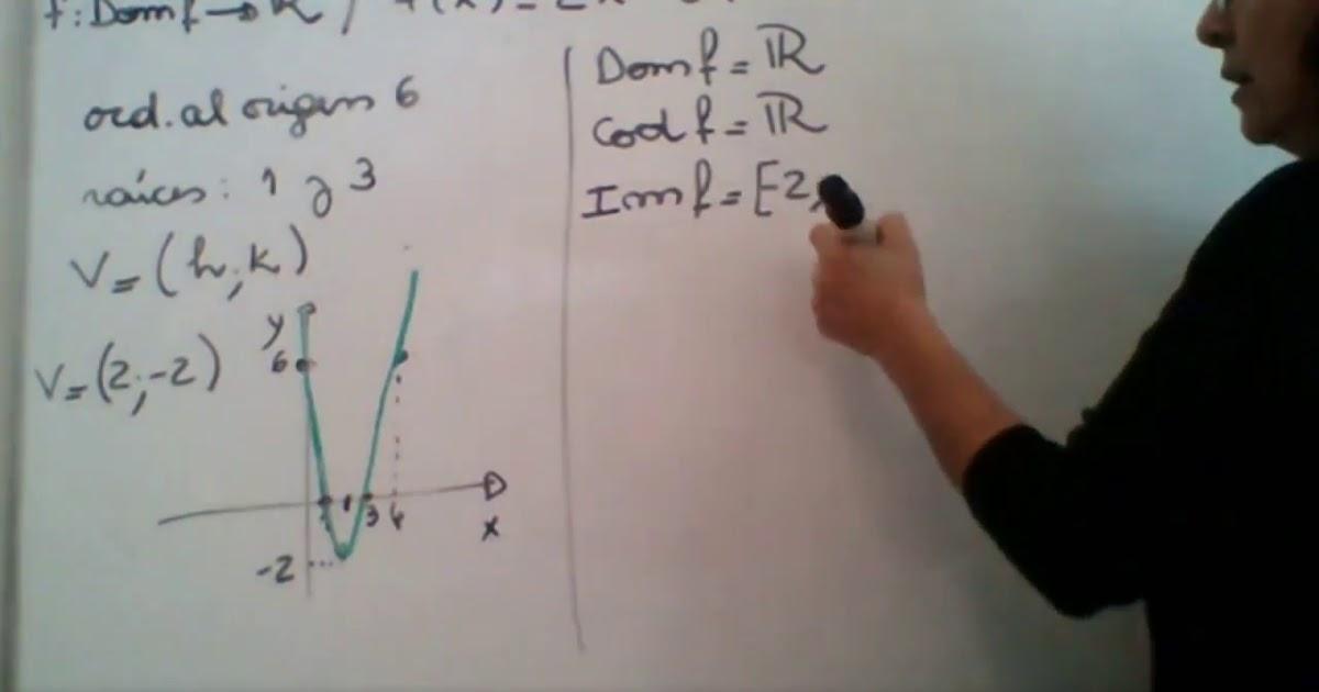Matematica 1 - Funcion cuadratica - 4 -