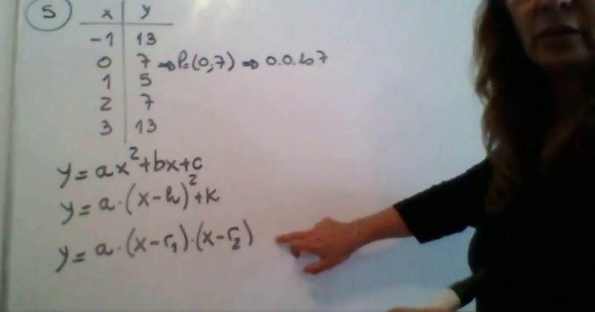 Matematica 1 - TP 3 - Ej 5
