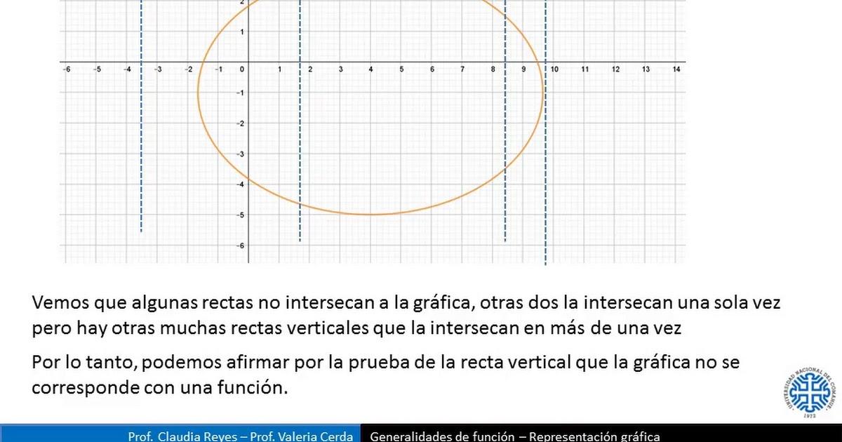 Matematica 1 - Generalidades de funcion - 2 -