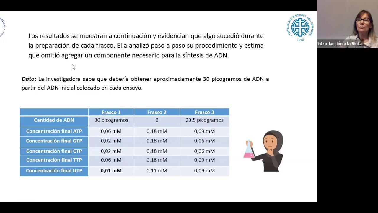IBH FACIMED- CO: TP 6 Replicacion ADN CA