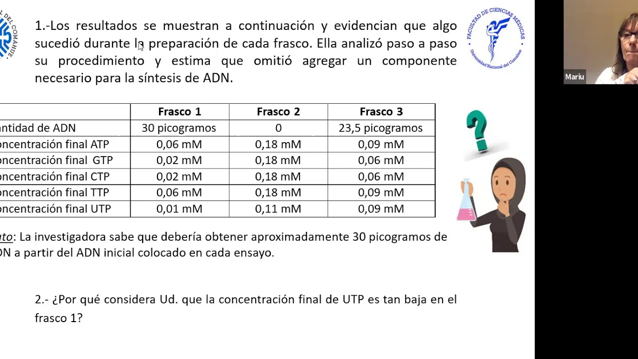 IBH FACIMED- CO: TP 6 Replicacion ADN C3