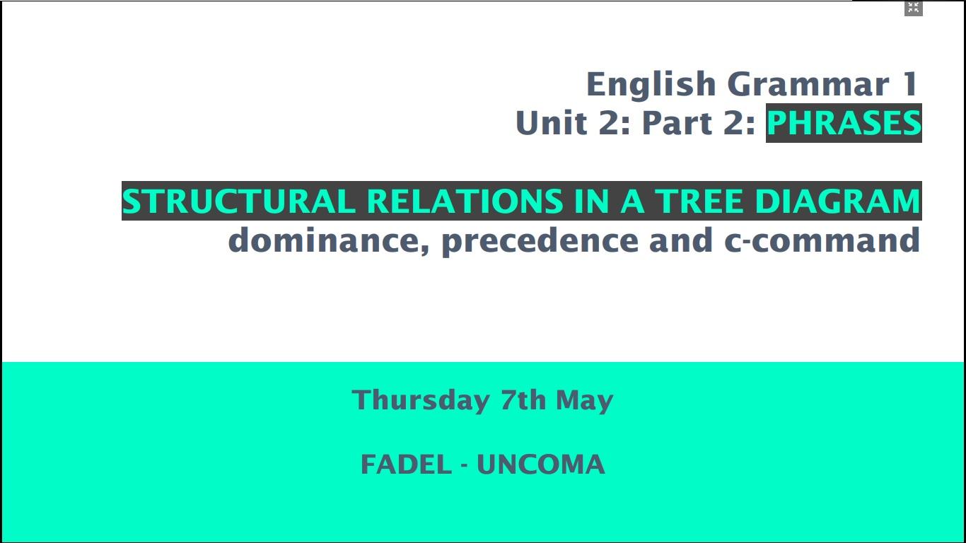 English Grammar 1 - Unit 2 Part 2   May 7