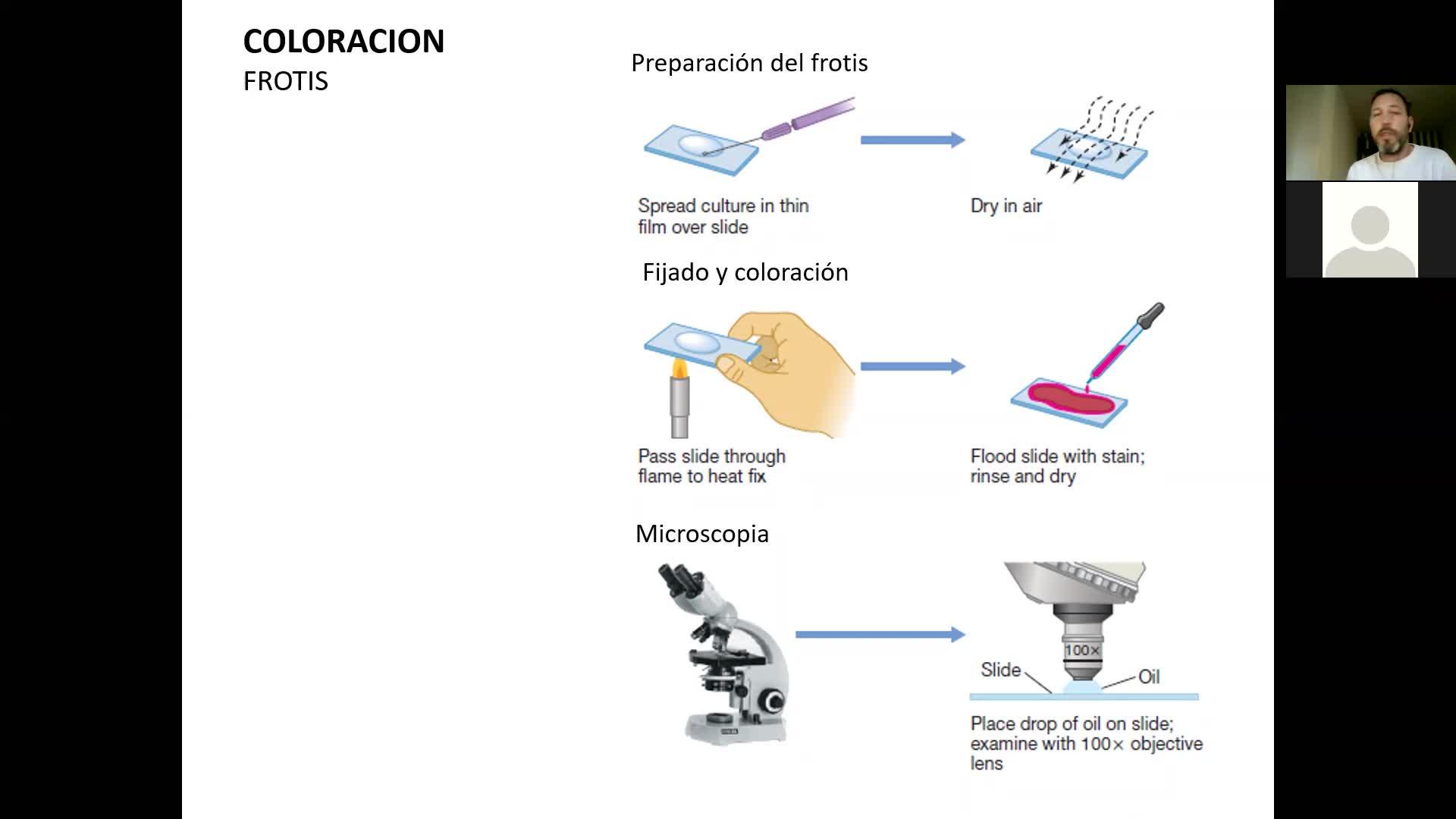 Microbiologia agricola UT7 Parte 1