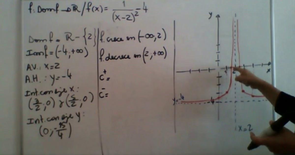 Matematica 1 - Funciones racionales - Parte 3