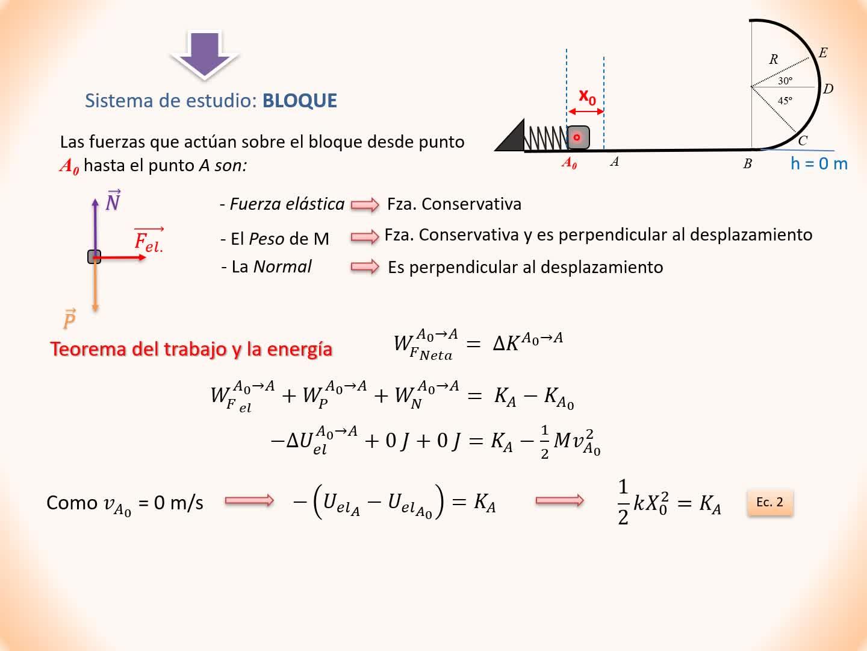 Fisica 1 - TP-N°3 - 2020 - Problema N° 18
