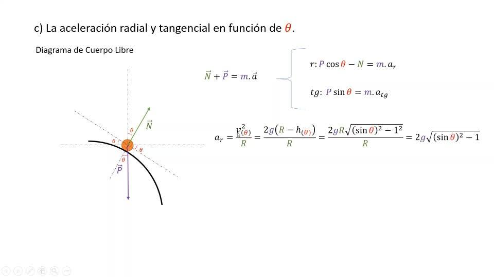 Fisica 1TPN°3 Ejercicio 17