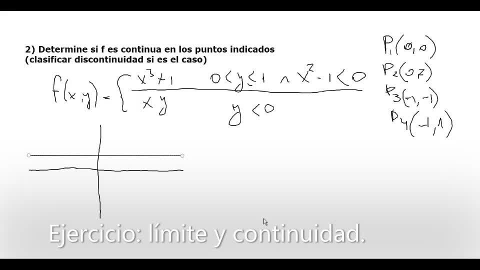 AUZA AMII Clase 32 2020-05-14 Ejercicio Límite y Continuidad