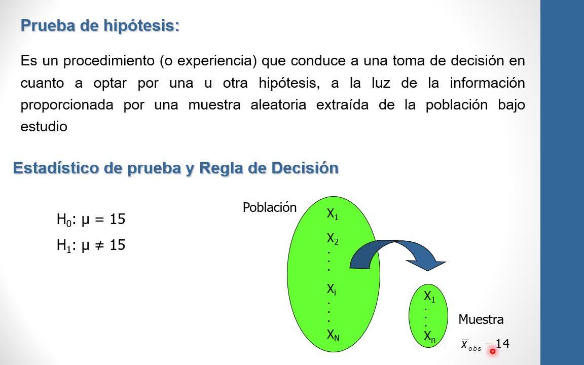 Teoria 5.1 - Pruebas de hipotesis - Generalidades - Tipos de errores