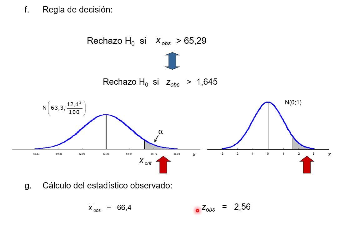 Teoría 5.2 - Pruebas de hipótesis relacionadas a una población