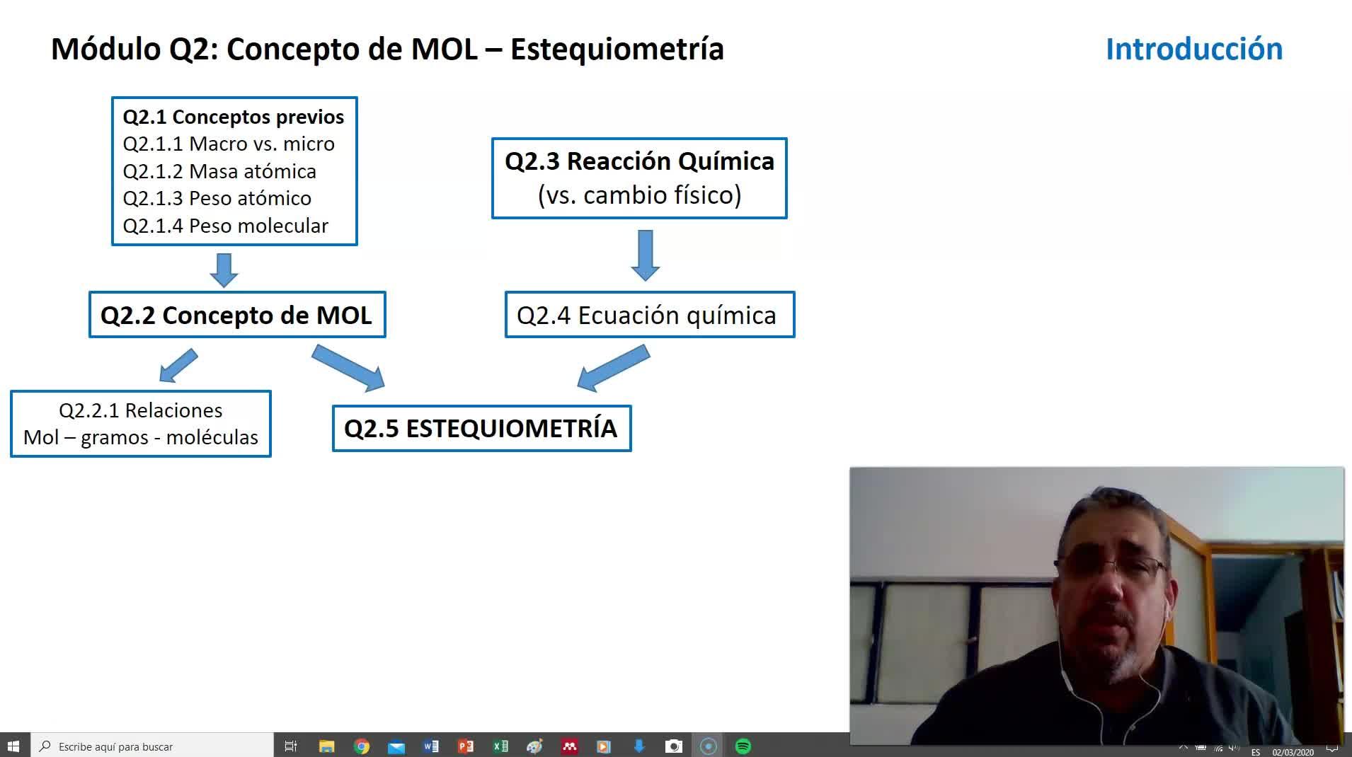 FACTA_LIGGA_ NAMOR _Q2 - concepto de mol - estequiometría - INTRO