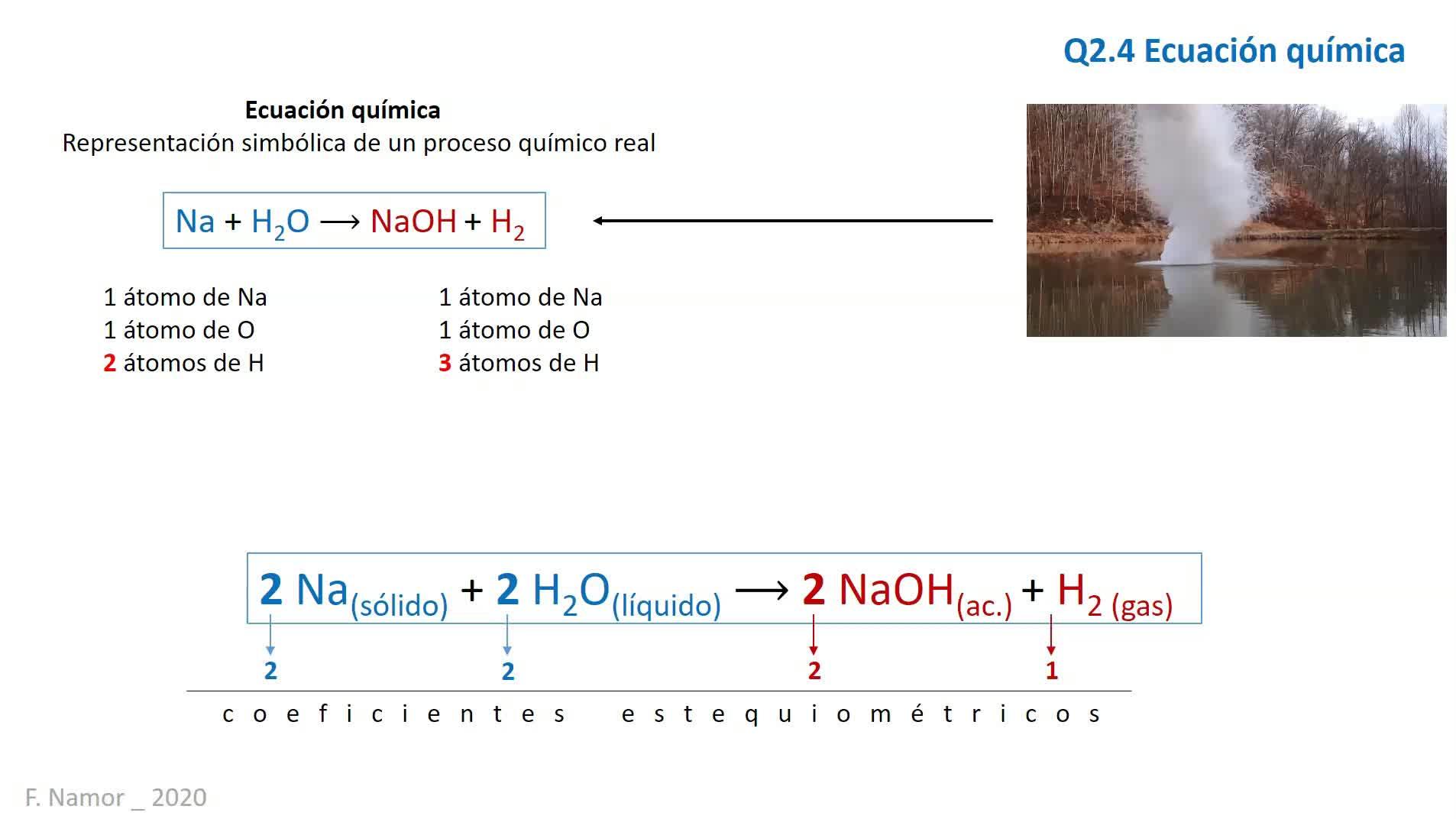 FACTA_LIGGA_ NAMOR _Q2-3, 4 y 5 - Reaccion química y Estequimoetría