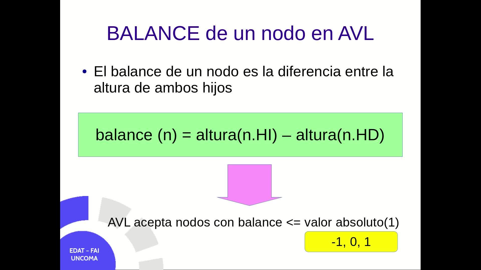 EDAT - Video 4.5 - TDA árboles AVL
