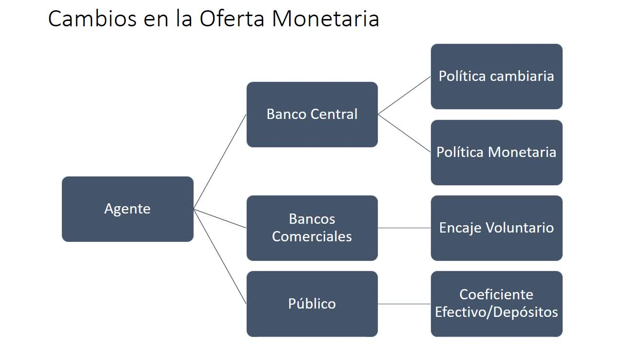 lap_economia_5.4
