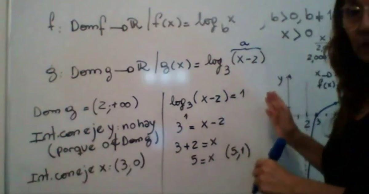 Matemtica 1 (M3) Funcion logaritmica