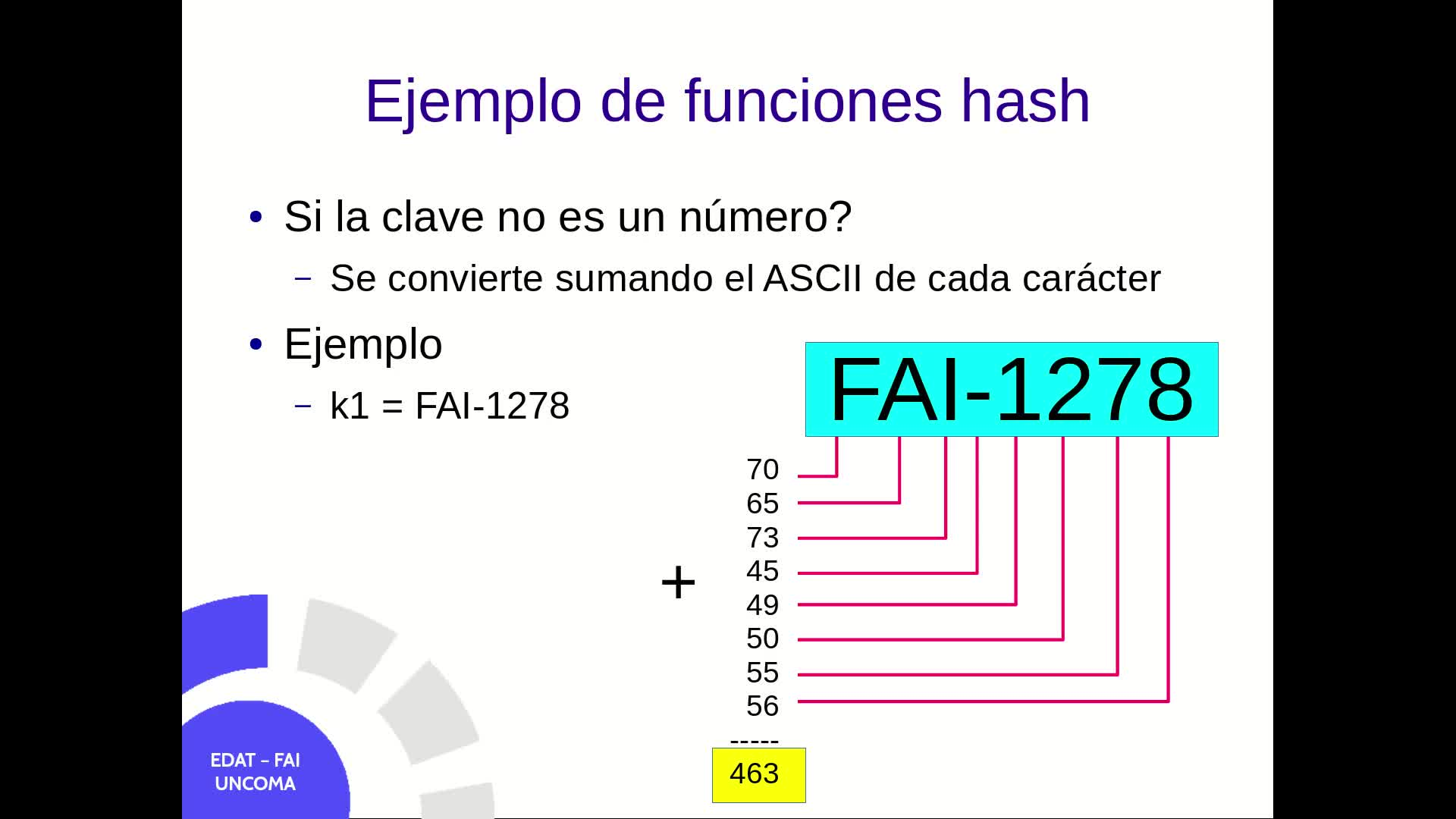 Clase 17 - Tabla HASH