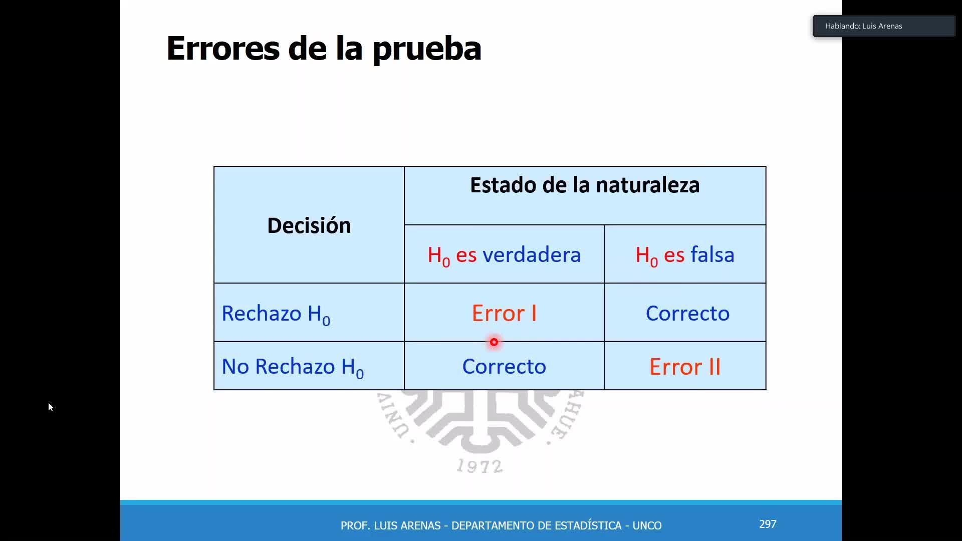 Probabilidad y Estadística - Teoría prueba de hipótesis 18/05/2020 Parte 2