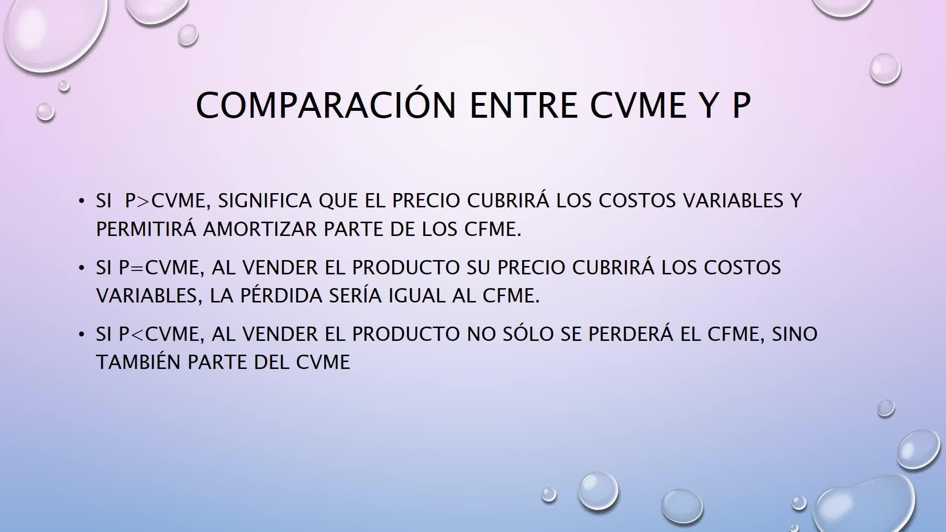 Clase 18. Beneficios, punto de cierre y derivación de la curva de Oferta. Introducción a la Economía
