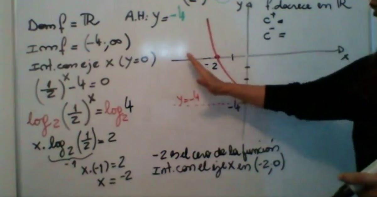 Matematica 1 - M1 - Funcin exponencial