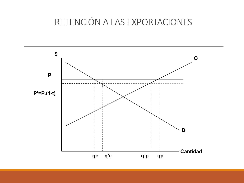Finanzas Publicas Unidad 4 Parte 5