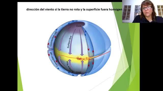 Clase 16 Climatologia
