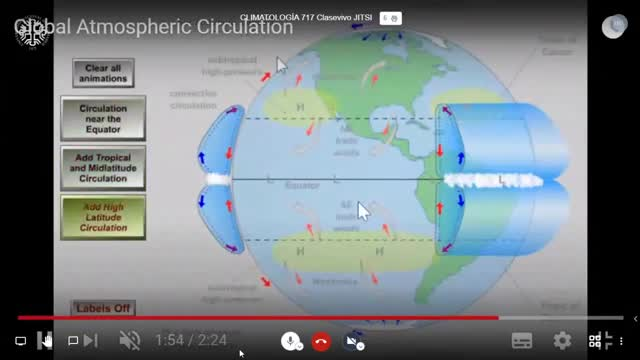 Clase 17 Climatologia