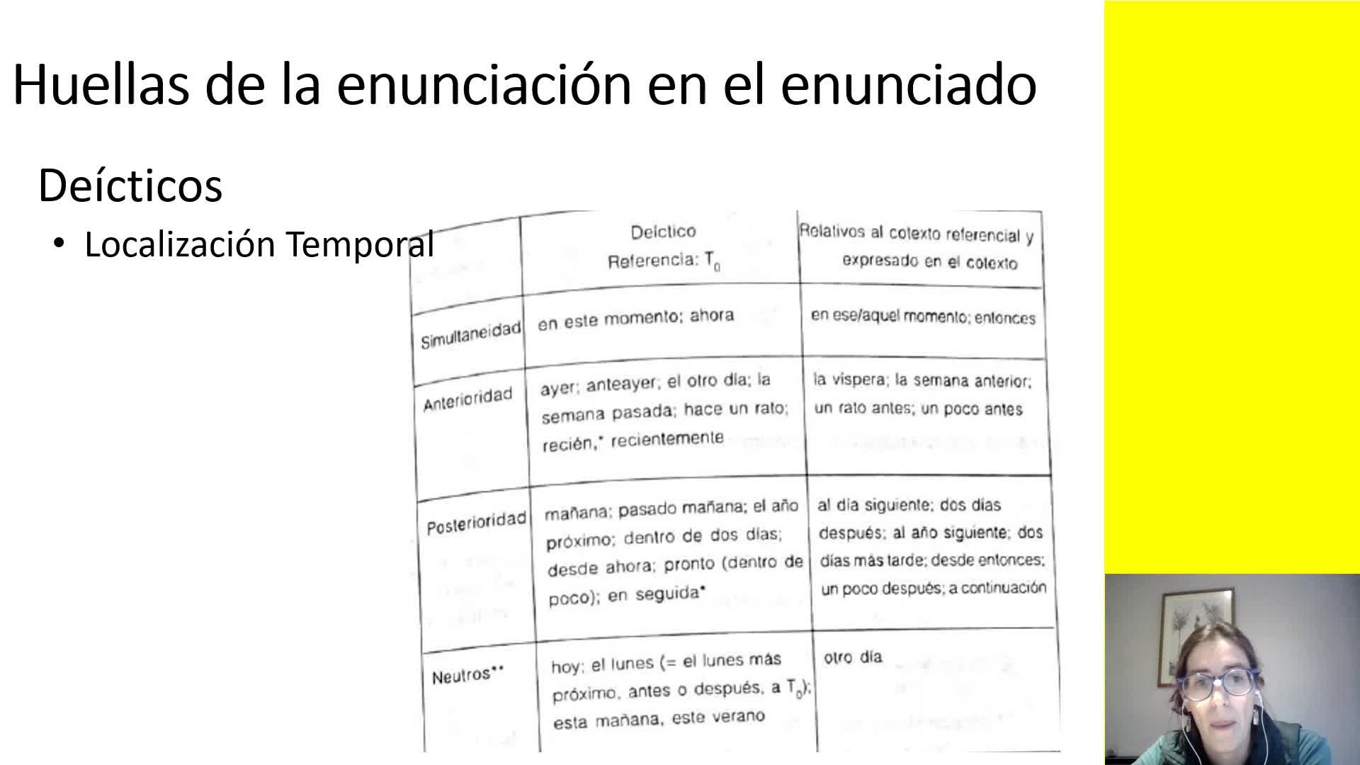 Guía 2.1.Lingüística de enunciación