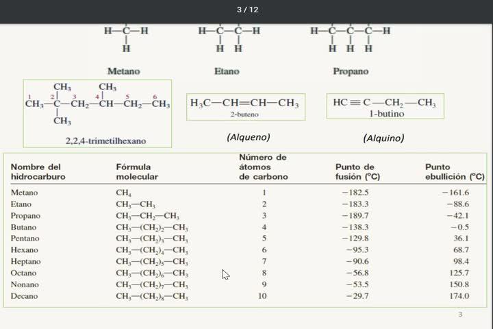 LIGGA-QCA-Simes- Teoría-Qca-Orgánica-27-5