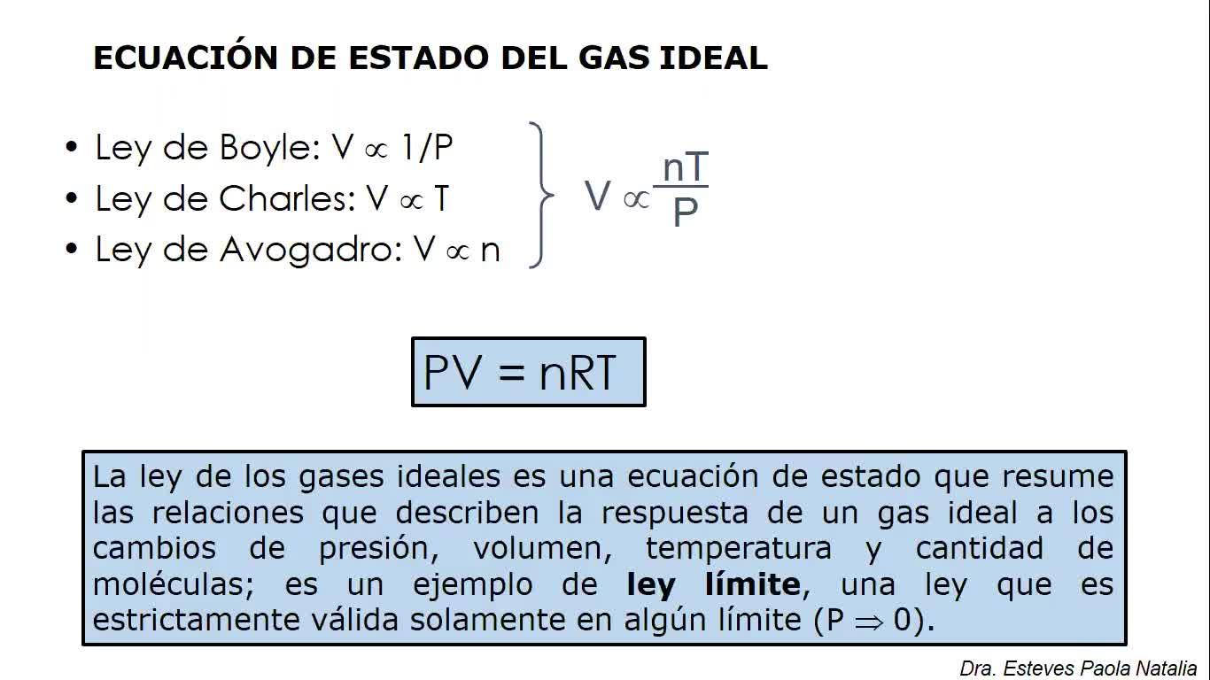 Ingeniería Agronómica- Química General e Inorgánica- Unidad Gases- video1
