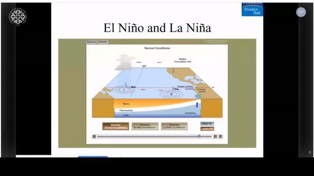 Clase 19 Climatología