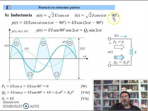 Tema 3-Potencia RLC