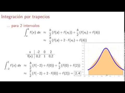 Integracion numerica-PracticaMartes