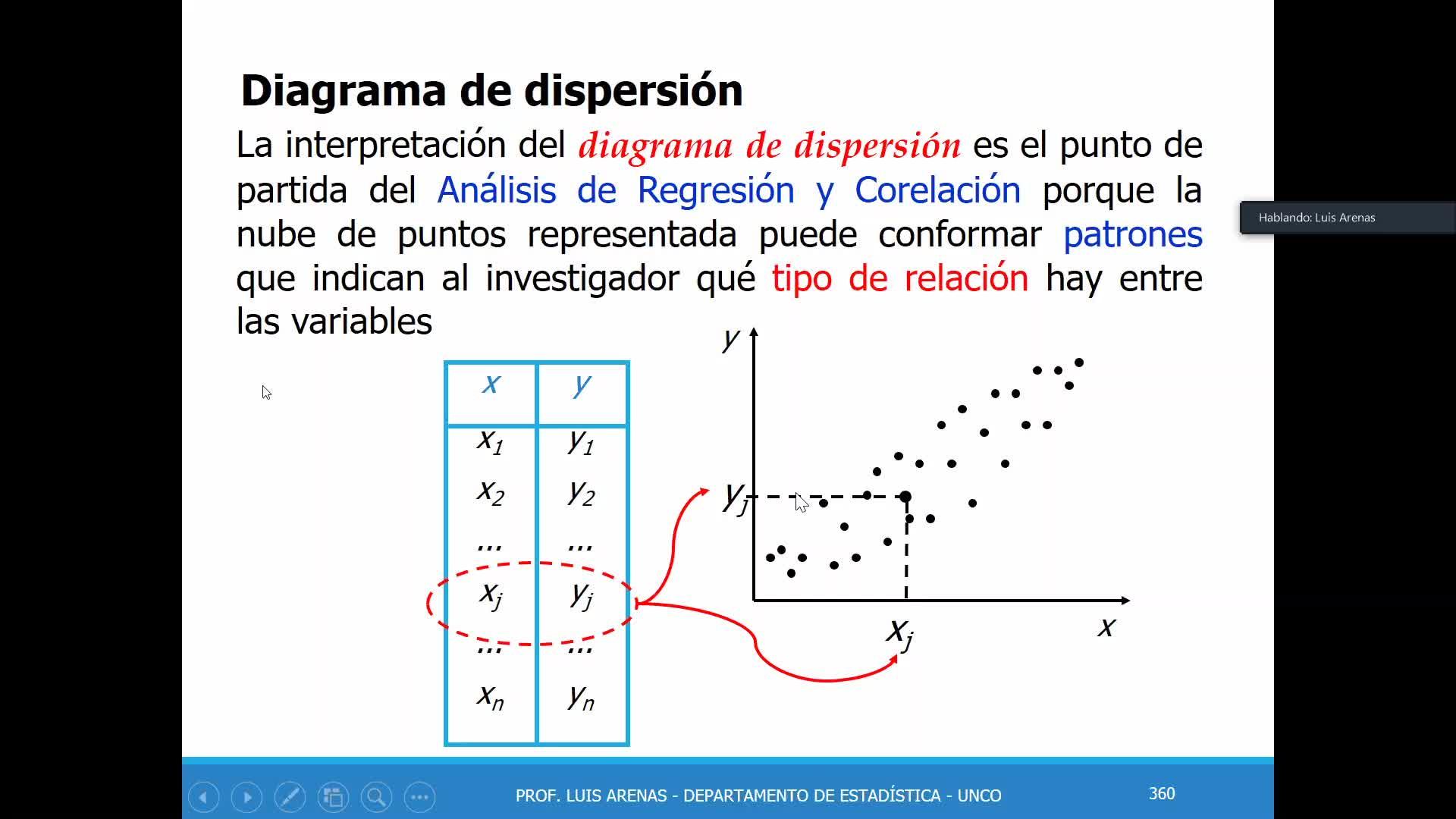 2020-06-04 Clase teórica (Regresión) Pt.1