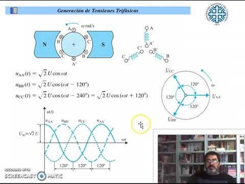 Tema 4 - Sistema Trifasico - Introducción