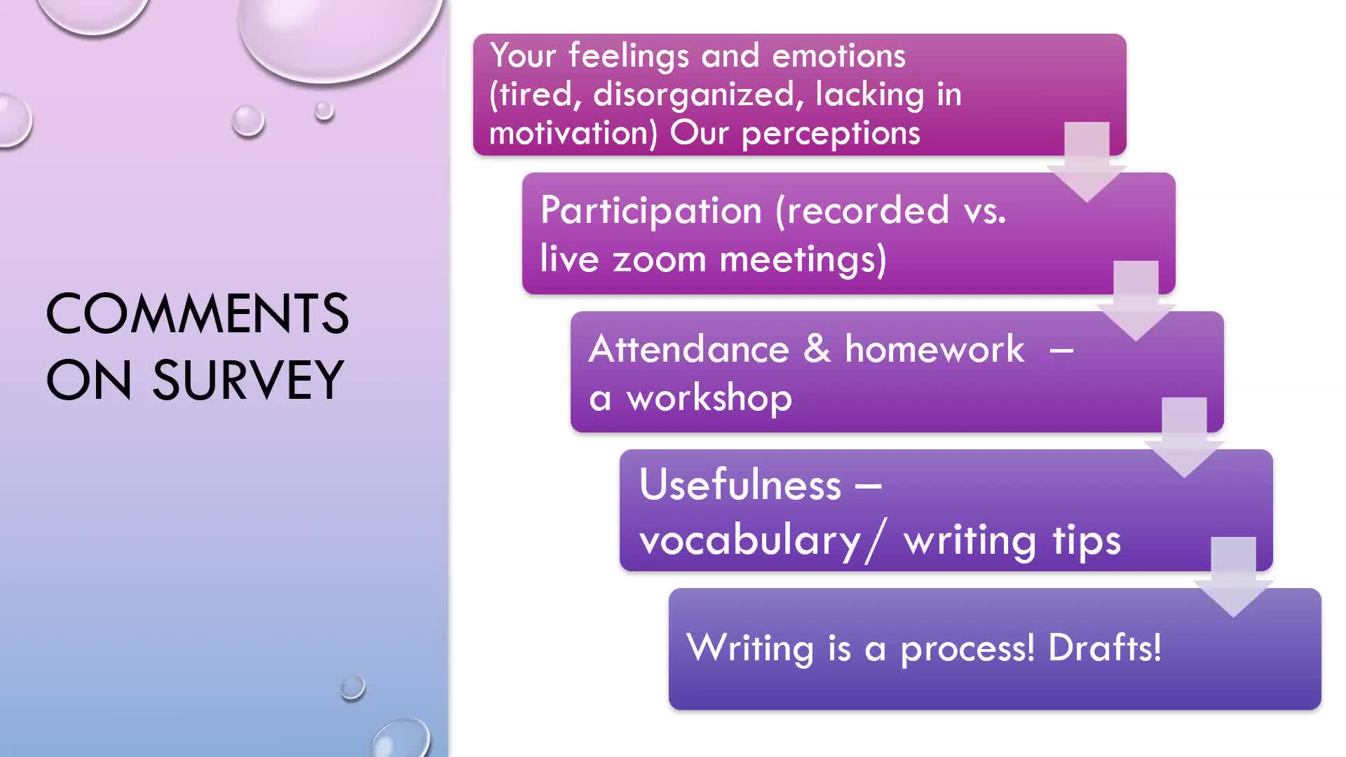 zoom June 2nd writing workshop paper analysis a