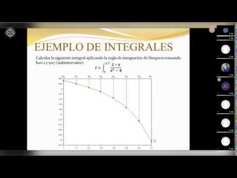 Integracion Numerica 2 - PracticaMartes