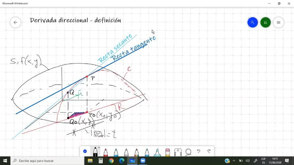AUZA AMII Clase 47 2020-06-11 Derivada Direccional - Definición