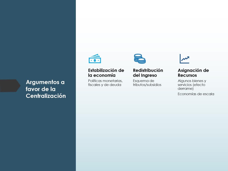 Finanzas Públicas Unidad 6 FEDERALISMO_FISCAL