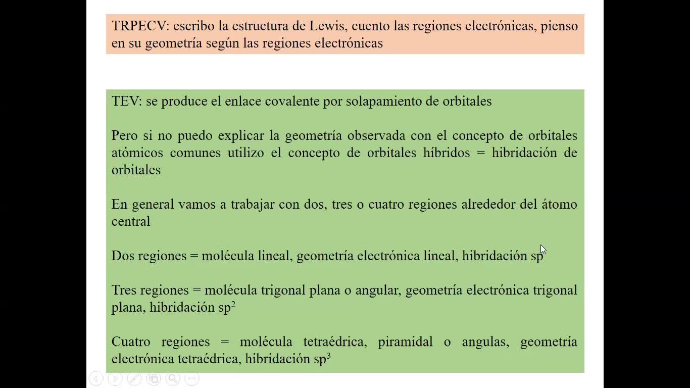 Teoría del Enlace de Valencia - TEV