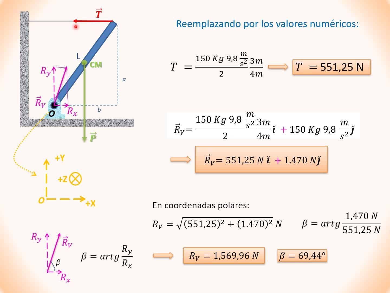 Fisica 1 - TP-N°5 - 2020 - Problema N° 12
