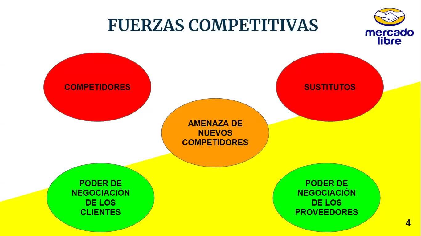 Estrategia clase 17-06-20 parte 2