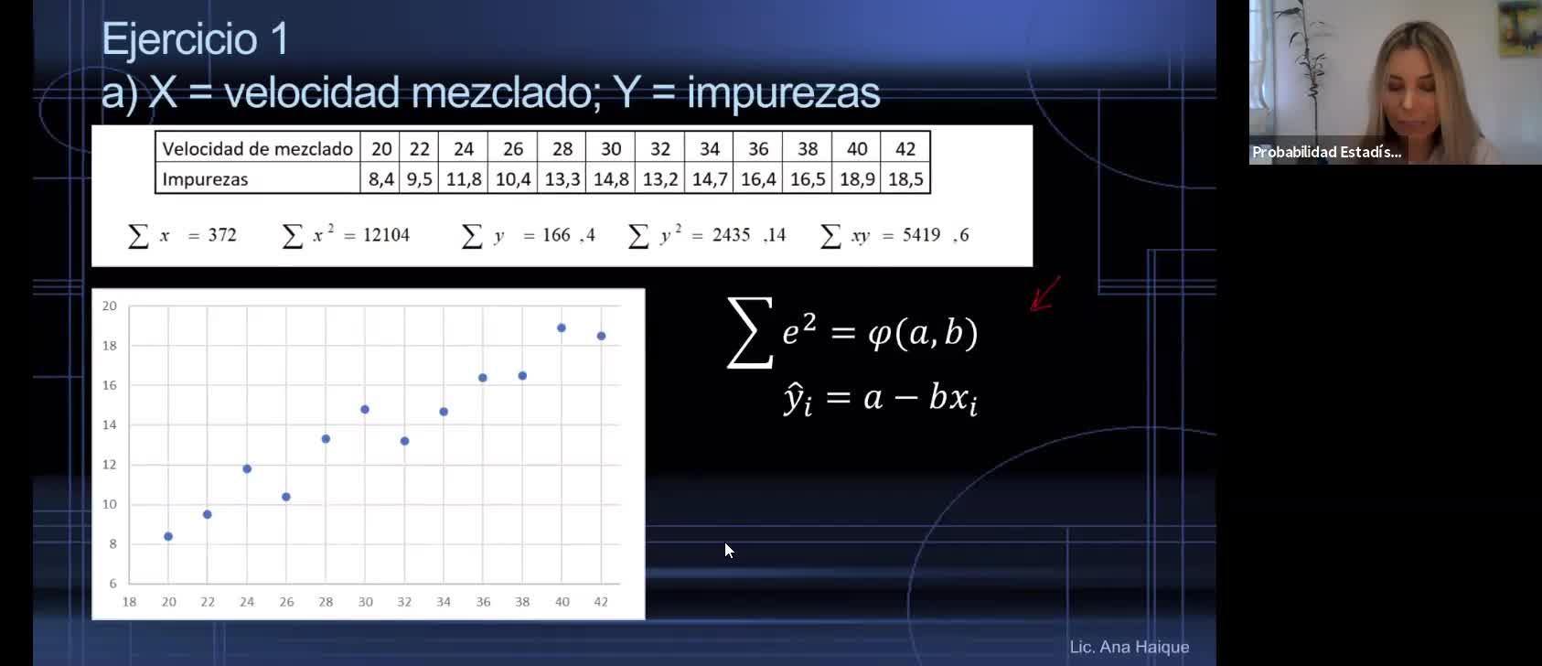 Práctica de Regresión Lineal - Estadística para Ingeniería 2020