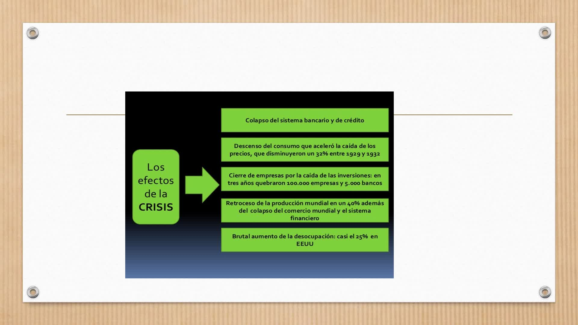 Clase 30. Crisis del sistema. Keynes y la macroeconomía